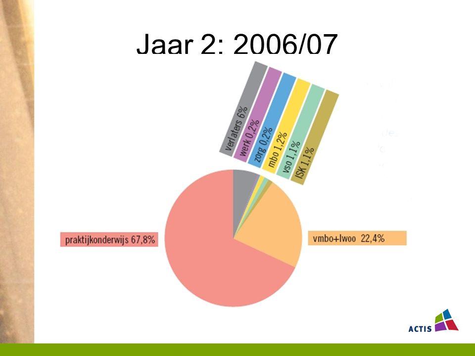 Jaar 2: 2006/07