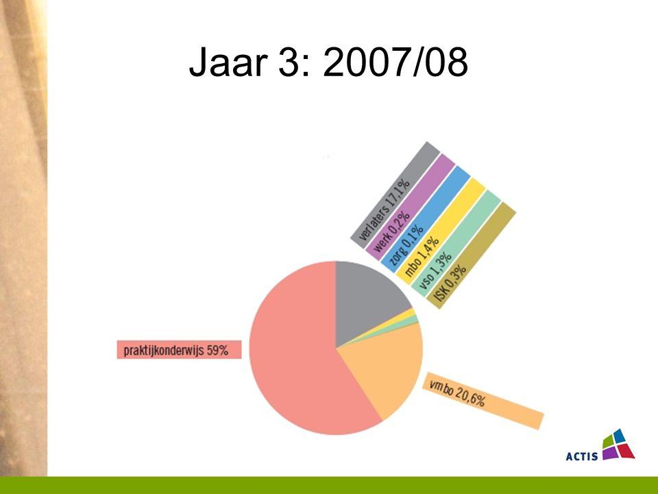 Jaar 3: 2007/08