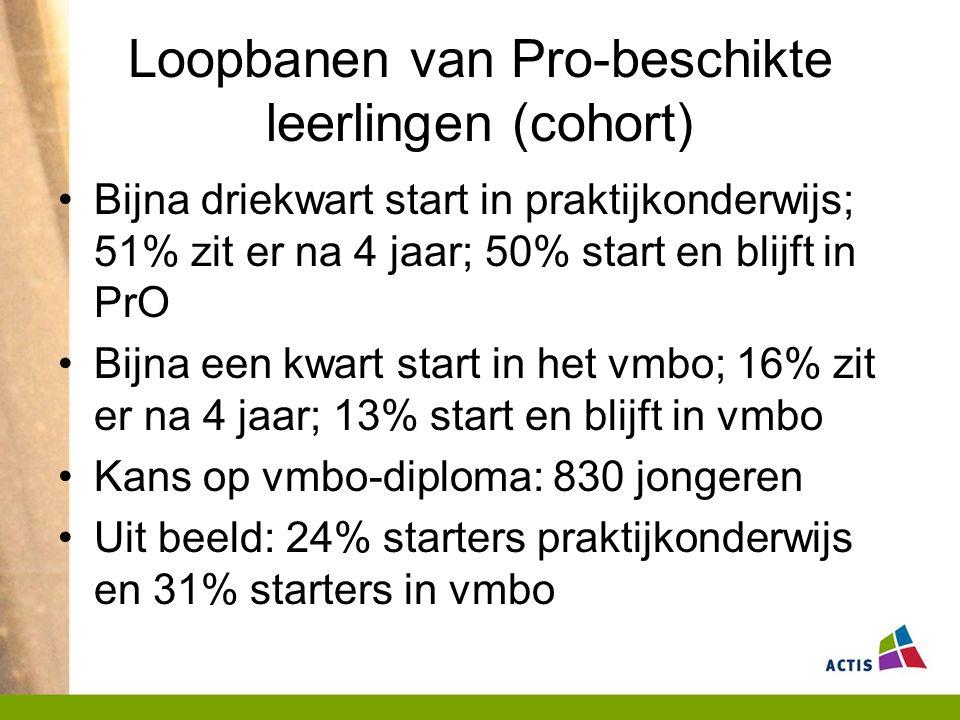 Loopbanen van Pro-beschikte leerlingen (cohort) Bijna driekwart start in praktijkonderwijs; 51% zit er na 4 jaar; 50% start en blijft in PrO Bijna een kwart start in het vmbo; 16% zit er na 4 jaar; 13% start en blijft in vmbo Kans op vmbo-diploma: 830 jongeren Uit beeld: 24% starters praktijkonderwijs en 31% starters in vmbo