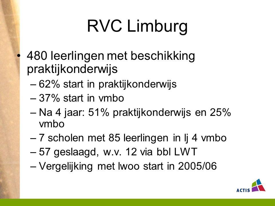RVC Limburg 480 leerlingen met beschikking praktijkonderwijs –62% start in praktijkonderwijs –37% start in vmbo –Na 4 jaar: 51% praktijkonderwijs en 25% vmbo –7 scholen met 85 leerlingen in lj 4 vmbo –57 geslaagd, w.v.