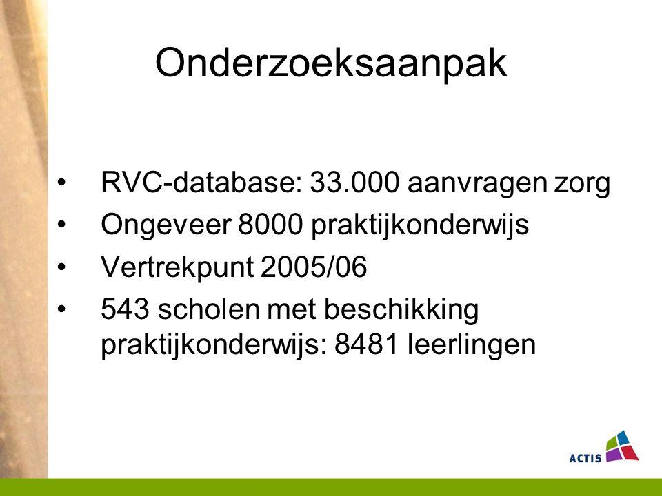 Onderzoeksaanpak RVC-database: 33.000 aanvragen zorg Ongeveer 8000 praktijkonderwijs Vertrekpunt 2005/06 543 scholen met beschikking praktijkonderwijs: 8481 leerlingen