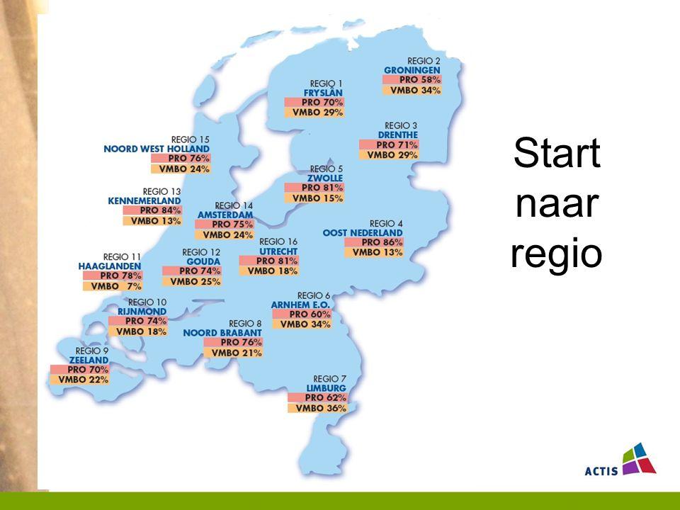 Start naar regio