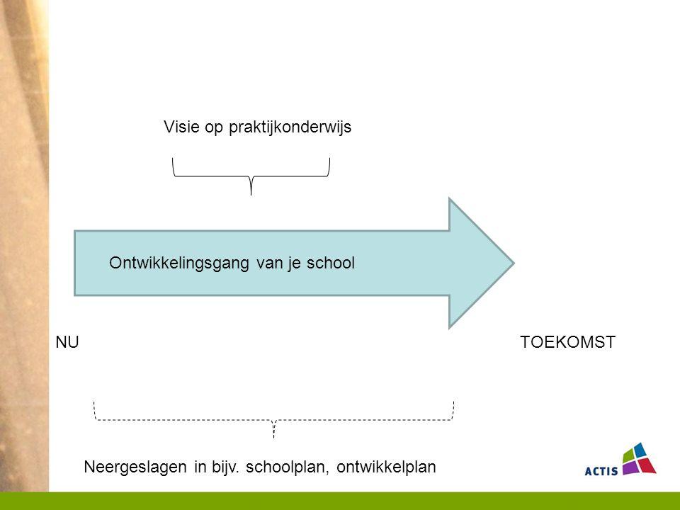 Ontwikkelingsgang van je school NUTOEKOMST Visie op praktijkonderwijs Neergeslagen in bijv.