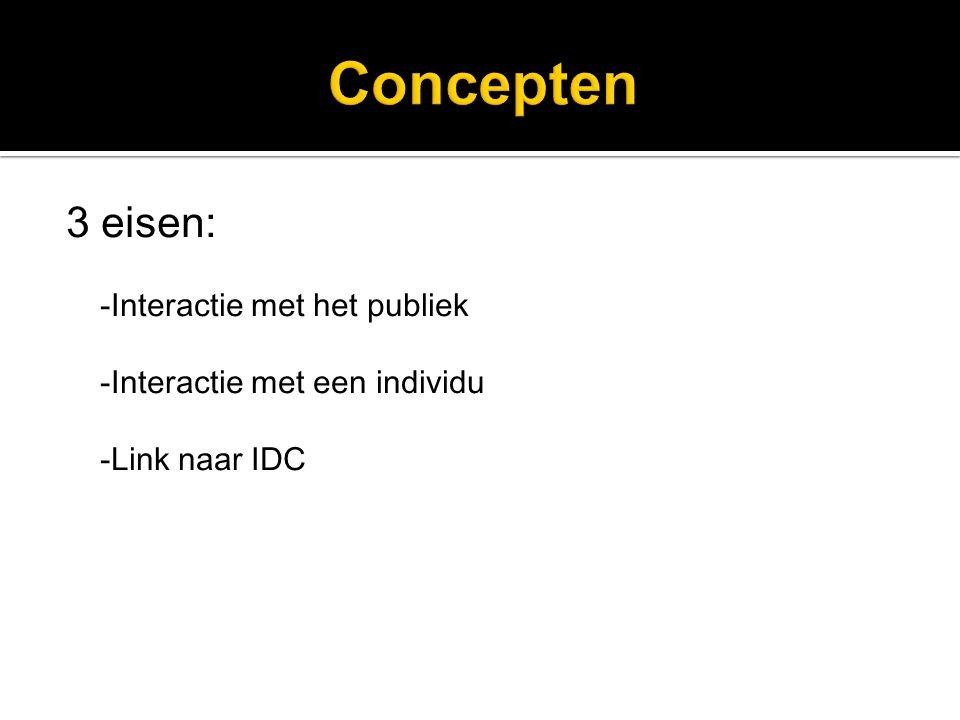 3 eisen: -Interactie met het publiek -Interactie met een individu -Link naar IDC