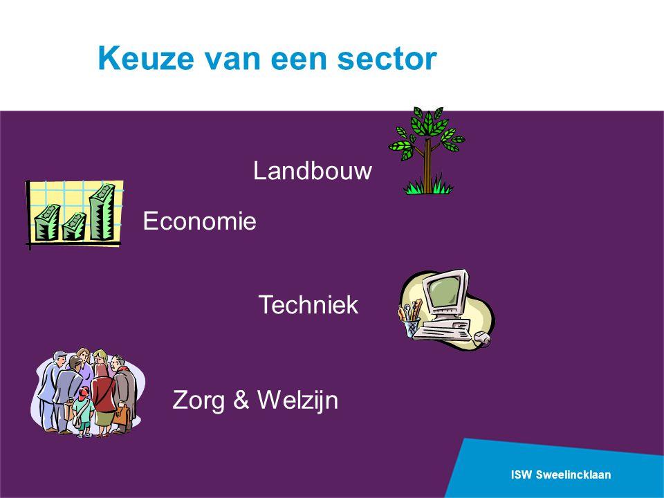 ISW Sweelincklaan Keuze van een sector Landbouw Economie Techniek Zorg & Welzijn