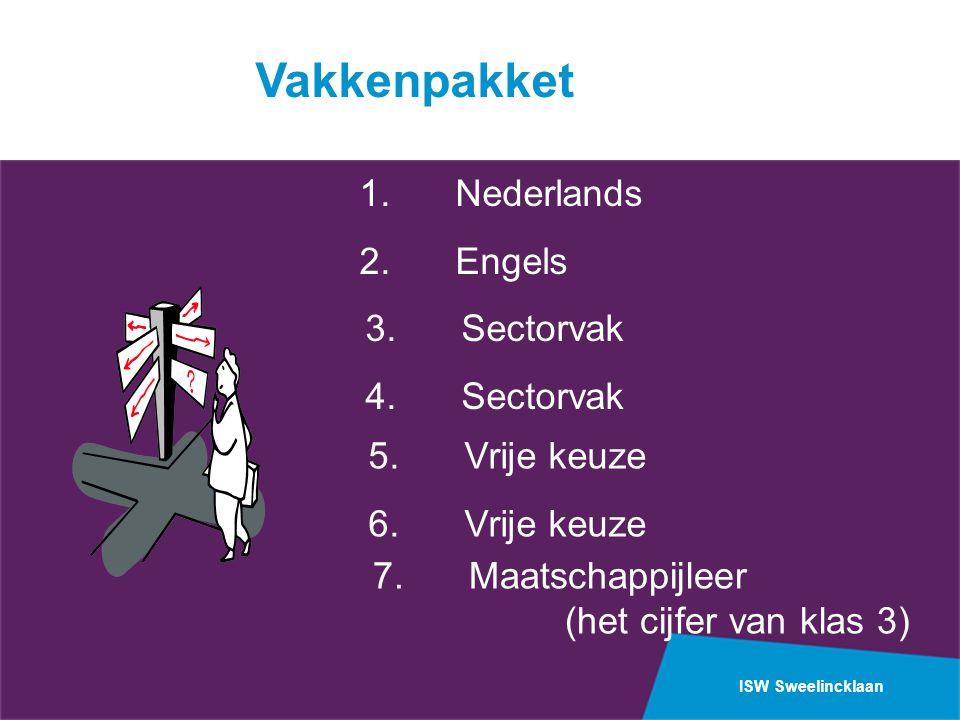 ISW Sweelincklaan Vakkenpakket 1.Nederlands 2.Engels 3.Sectorvak 4.Sectorvak 5.Vrije keuze 6.Vrije keuze 7. Maatschappijleer (het cijfer van klas 3)