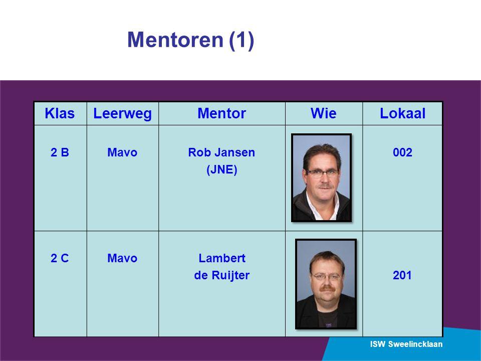 ISW Sweelincklaan Mentoren (1) KlasLeerwegMentorWieLokaal 2 BMavoRob Jansen (JNE) 002 2 CMavoLambert de Ruijter201