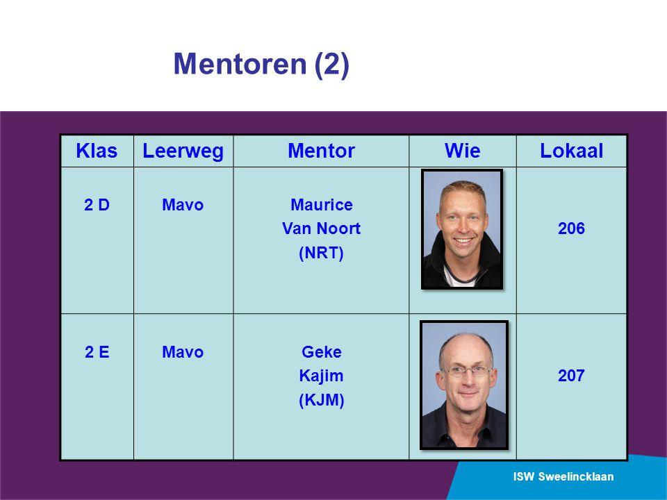 ISW Sweelincklaan Mentoren (2) KlasLeerwegMentorWieLokaal 2 DMavoMaurice Van Noort (NRT) 206 2 EMavoGeke Kajim (KJM) 207