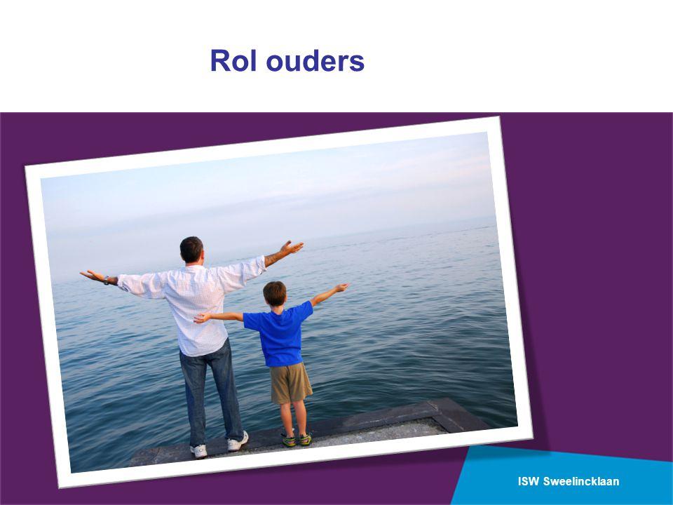 ISW Sweelincklaan Rol ouders