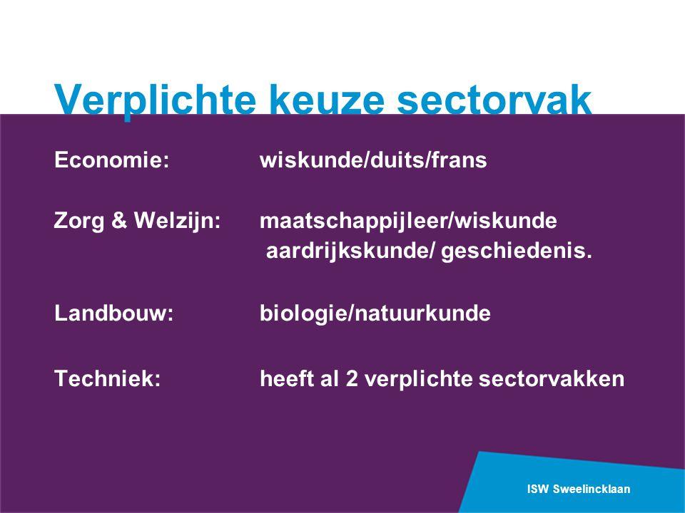 ISW Sweelincklaan Keuzedeel Voor het vijfde en zesde vak hebben de leerlingen vrije keus uit: Duits, frans, aardrijkskunde, geschiedenis, maatschappijleer, wiskunde, economie, natuurkunde(Nask1), scheikunde(Nask2), biologie, tekenen.