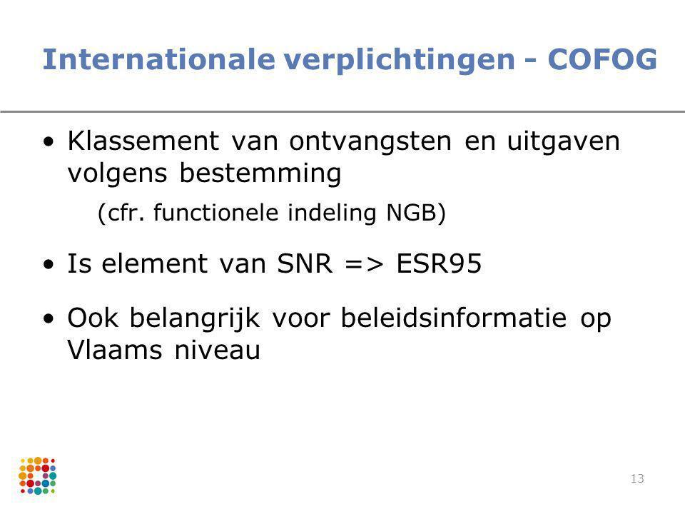 13 Internationale verplichtingen - COFOG Klassement van ontvangsten en uitgaven volgens bestemming (cfr. functionele indeling NGB) Is element van SNR