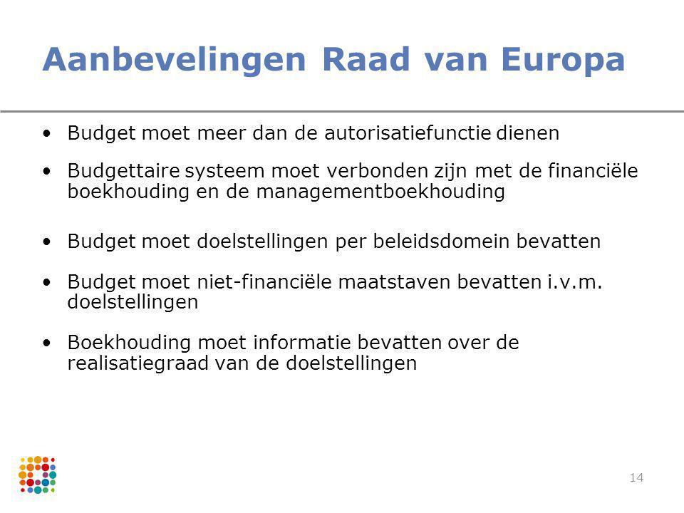 14 Aanbevelingen Raad van Europa Budget moet meer dan de autorisatiefunctie dienen Budgettaire systeem moet verbonden zijn met de financiële boekhoudi