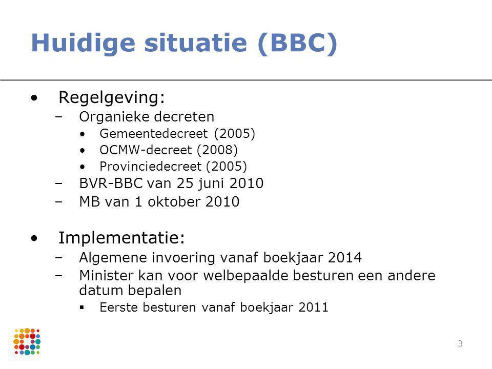 3 Huidige situatie (BBC) Regelgeving: –Organieke decreten Gemeentedecreet (2005) OCMW-decreet (2008) Provinciedecreet (2005) –BVR-BBC van 25 juni 2010