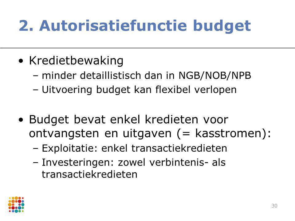 30 2. Autorisatiefunctie budget Kredietbewaking –minder detaillistisch dan in NGB/NOB/NPB –Uitvoering budget kan flexibel verlopen Budget bevat enkel