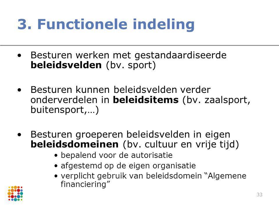 33 3. Functionele indeling Besturen werken met gestandaardiseerde beleidsvelden (bv. sport) Besturen kunnen beleidsvelden verder onderverdelen in bele
