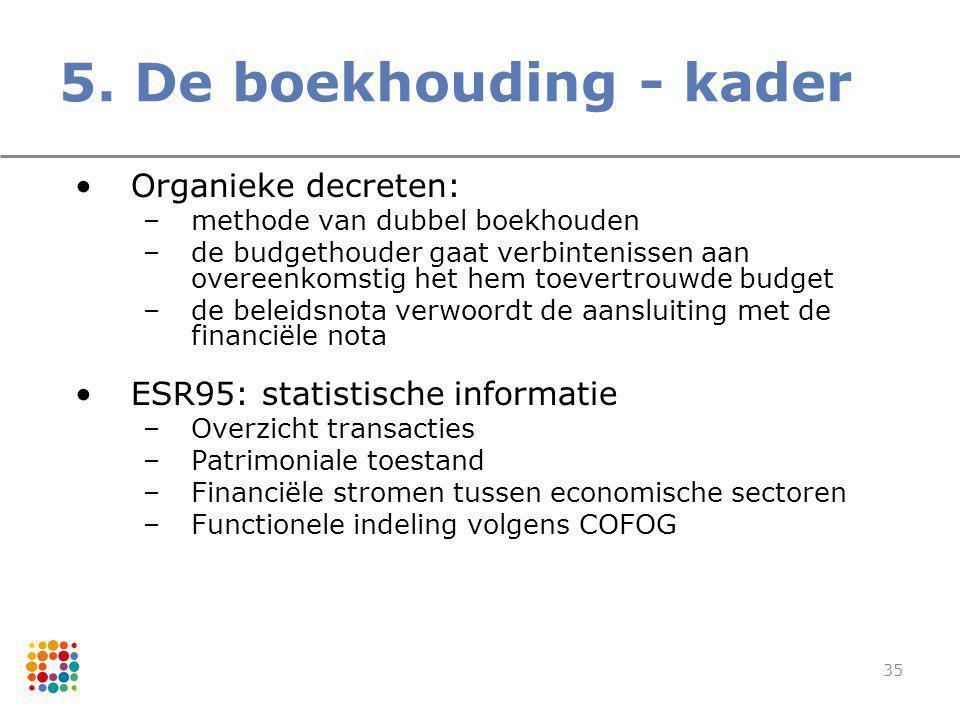 35 5. De boekhouding - kader Organieke decreten: –methode van dubbel boekhouden –de budgethouder gaat verbintenissen aan overeenkomstig het hem toever