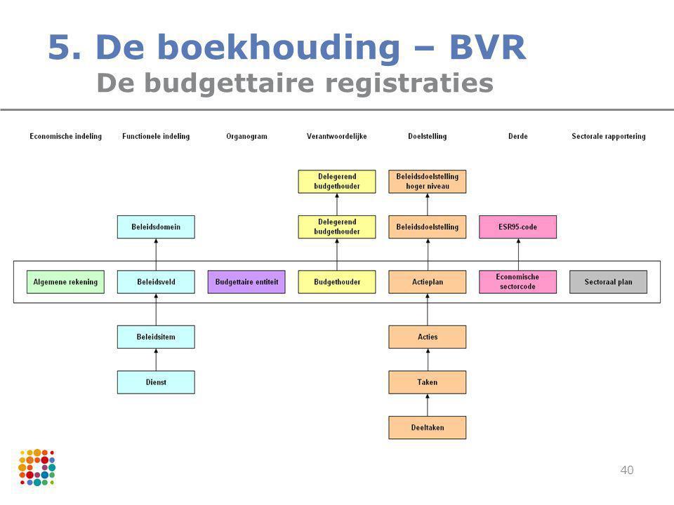 40 5. De boekhouding – BVR De budgettaire registraties