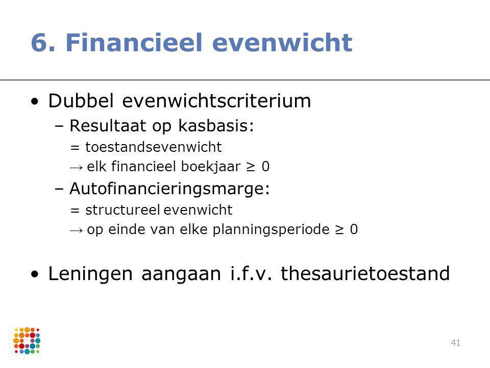 41 6. Financieel evenwicht Dubbel evenwichtscriterium –Resultaat op kasbasis: = toestandsevenwicht → elk financieel boekjaar ≥ 0 –Autofinancieringsmar