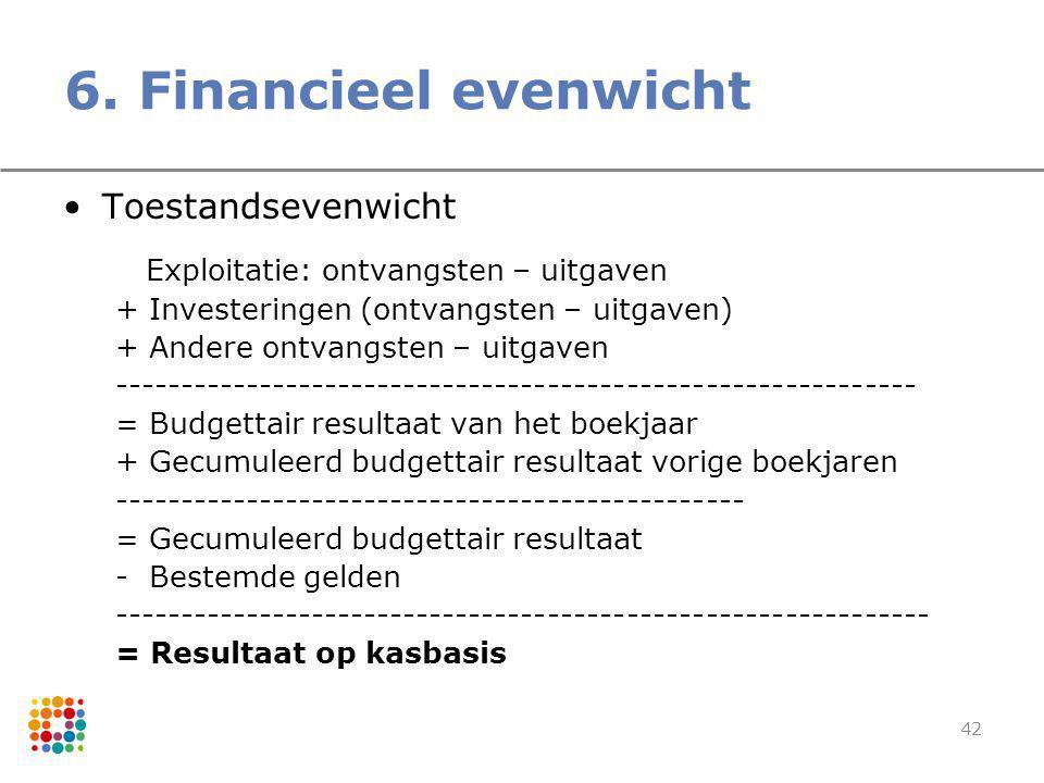 42 6. Financieel evenwicht Toestandsevenwicht Exploitatie: ontvangsten – uitgaven + Investeringen (ontvangsten – uitgaven) + Andere ontvangsten – uitg