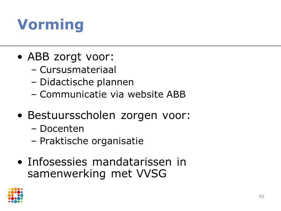 49 Vorming ABB zorgt voor: –Cursusmateriaal –Didactische plannen –Communicatie via website ABB Bestuursscholen zorgen voor: –Docenten –Praktische orga