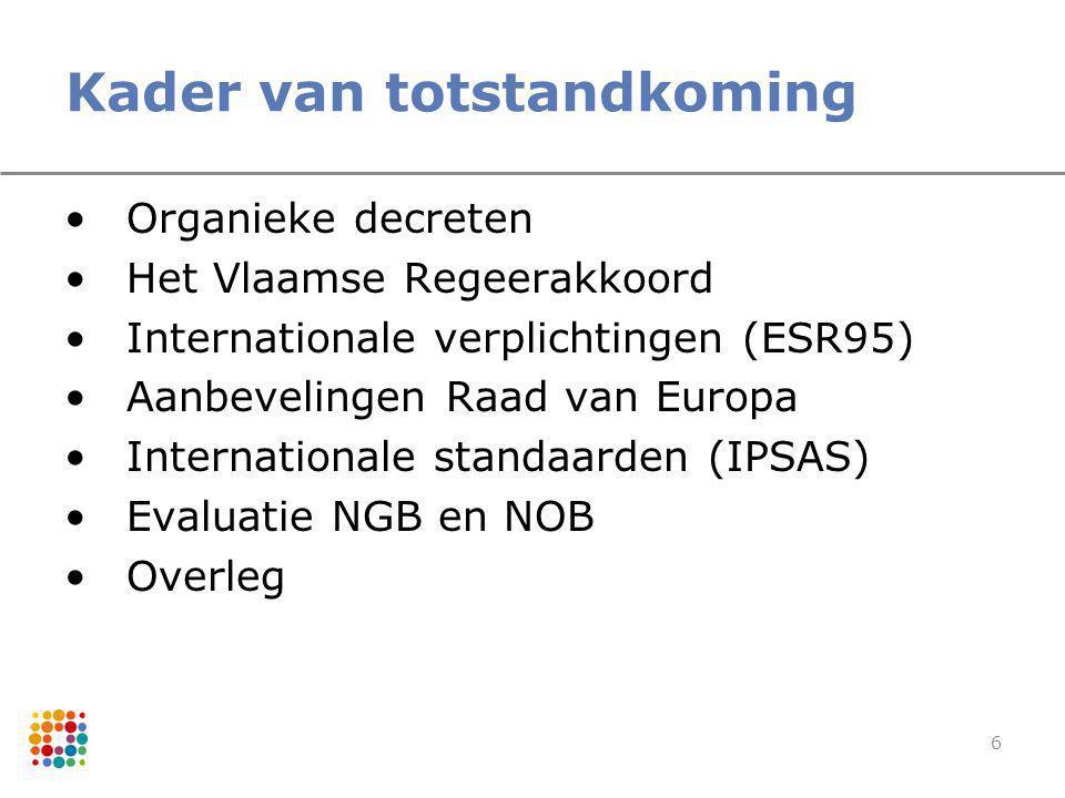 6 Kader van totstandkoming Organieke decreten Het Vlaamse Regeerakkoord Internationale verplichtingen (ESR95) Aanbevelingen Raad van Europa Internatio
