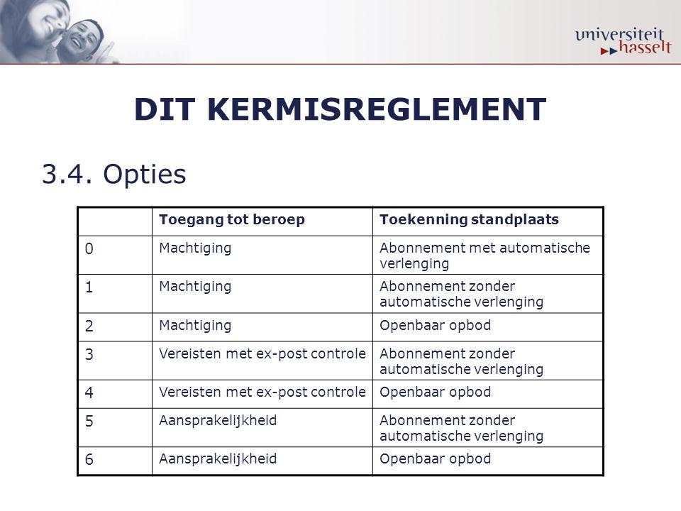 DIT KERMISREGLEMENT 3.4. Opties Toegang tot beroepToekenning standplaats 0 MachtigingAbonnement met automatische verlenging 1 MachtigingAbonnement zon