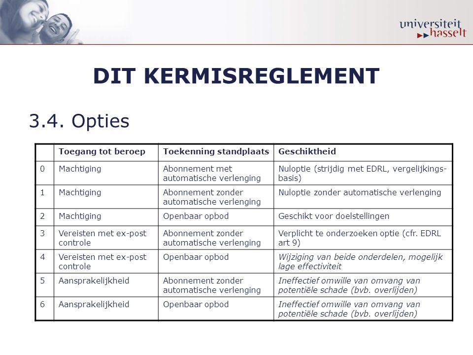 DIT KERMISREGLEMENT 3.4. Opties Toegang tot beroepToekenning standplaatsGeschiktheid 0MachtigingAbonnement met automatische verlenging Nuloptie (strij