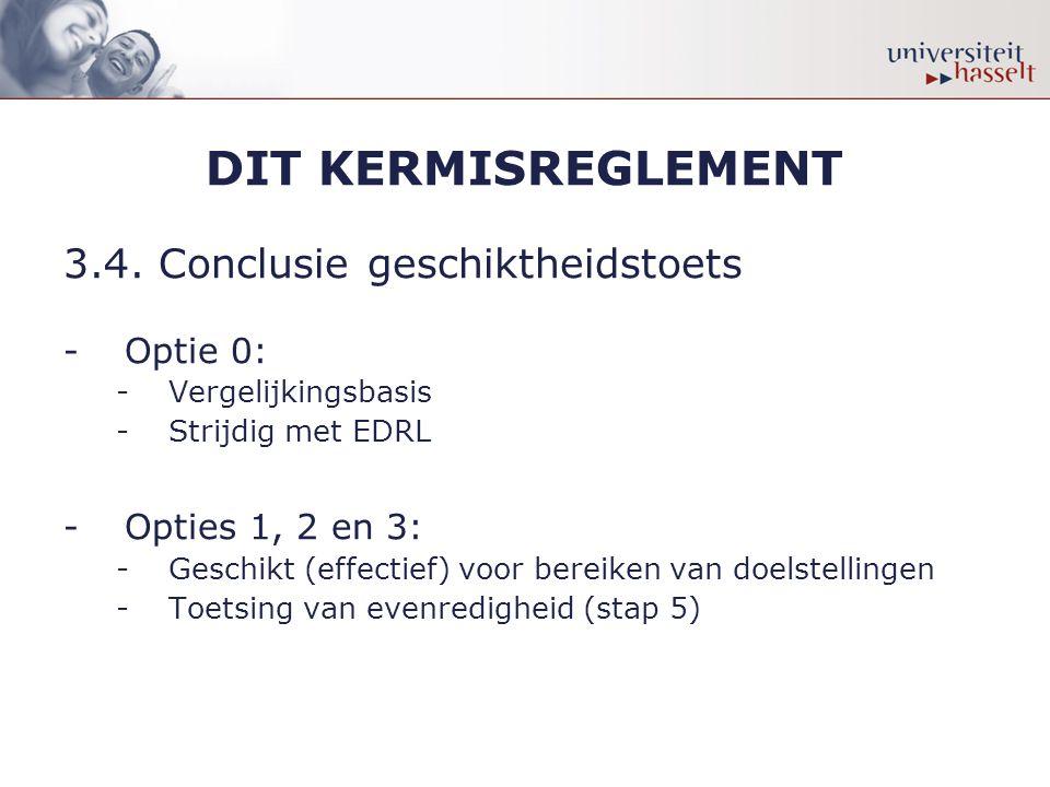 DIT KERMISREGLEMENT 3.4. Conclusie geschiktheidstoets -Optie 0: -Vergelijkingsbasis -Strijdig met EDRL -Opties 1, 2 en 3: -Geschikt (effectief) voor b
