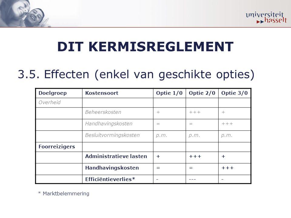 DIT KERMISREGLEMENT 3.5. Effecten (enkel van geschikte opties) * Marktbelemmering DoelgroepKostensoortOptie 1/0Optie 2/0Optie 3/0 Overheid Beheerskost