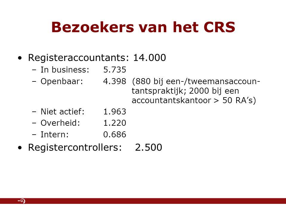 Bezoekers van het CRS Registeraccountants: 14.000 –In business: 5.735 –Openbaar:4.398 (880 bij een-/tweemansaccoun- tantspraktijk; 2000 bij een accountantskantoor > 50 RA's) –Niet actief: 1.963 –Overheid:1.220 –Intern:0.686 Registercontrollers: 2.500
