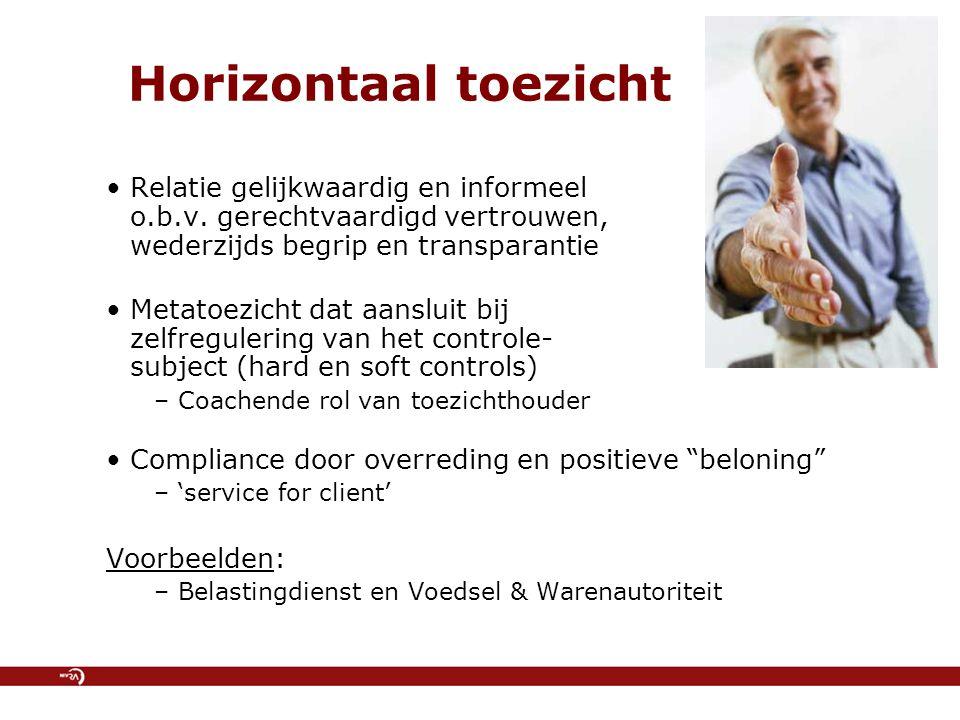 Horizontaal toezicht Relatie gelijkwaardig en informeel o.b.v. gerechtvaardigd vertrouwen, wederzijds begrip en transparantie Metatoezicht dat aanslui