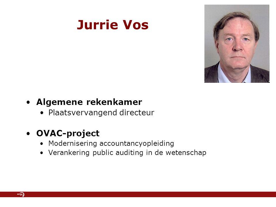 Peter Bartholomeus Rijksauditdienst Lid van het managementteam OVAC-project NV Onafhankelijkheid overheidsaccountants NV Accountantsafdeling