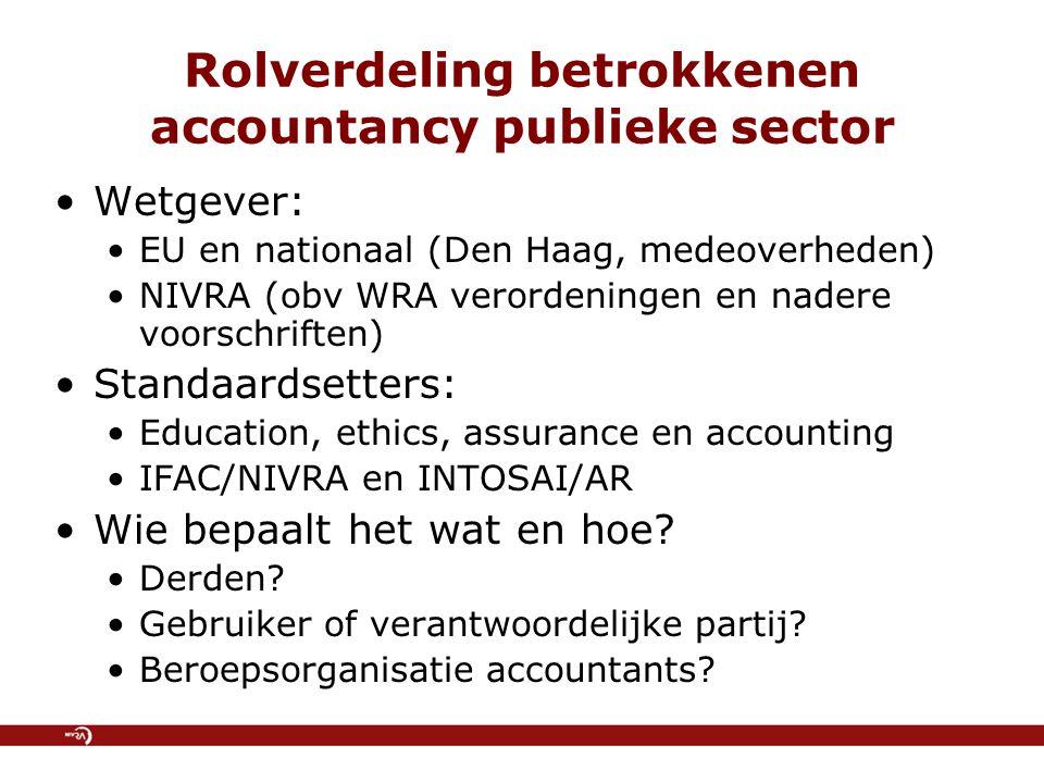 Rolverdeling betrokkenen accountancy publieke sector Wetgever: EU en nationaal (Den Haag, medeoverheden) NIVRA (obv WRA verordeningen en nadere voorschriften) Standaardsetters: Education, ethics, assurance en accounting IFAC/NIVRA en INTOSAI/AR Wie bepaalt het wat en hoe.