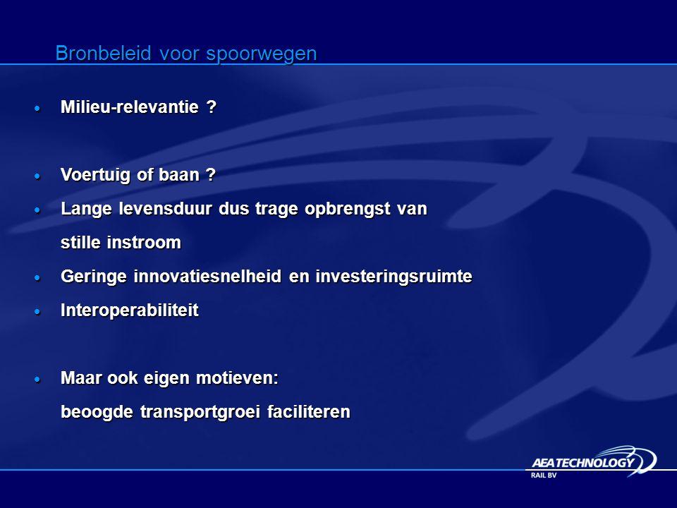 Grenswaarden voor conventioneel materieel Paul de Vos