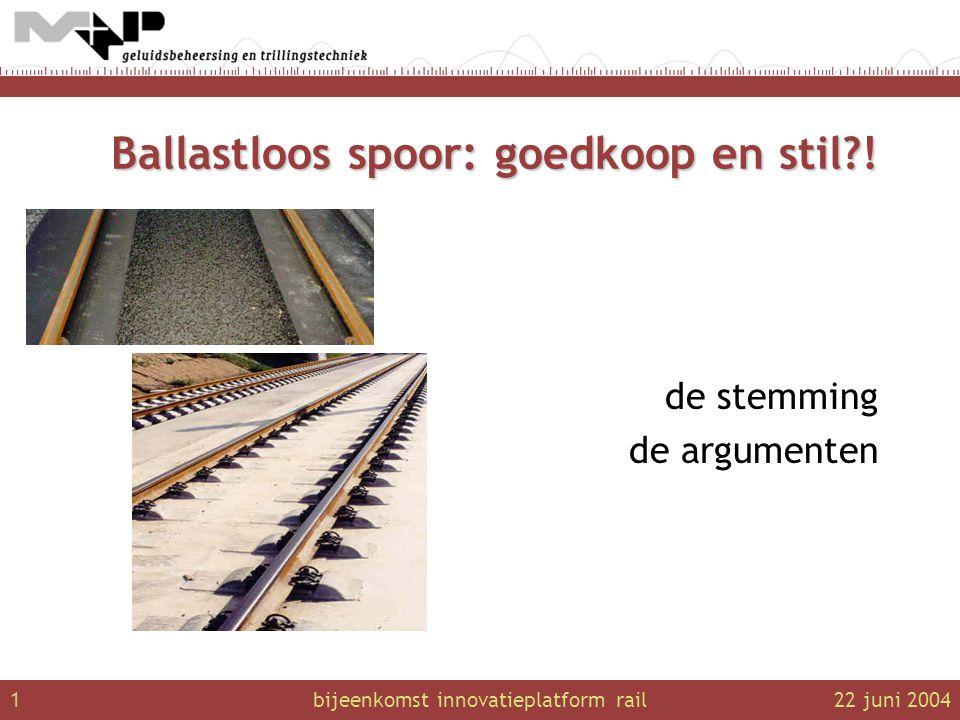 bijeenkomst innovatieplatform rail122 juni 2004 Ballastloos spoor: goedkoop en stil .