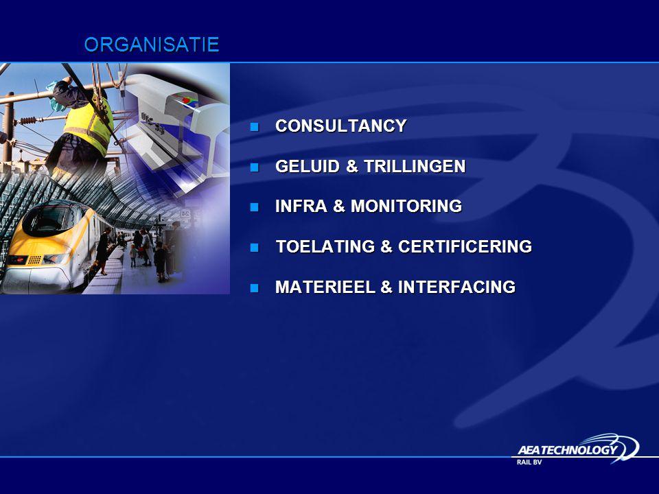 ORGANISATIE CONSULTANCY CONSULTANCY GELUID & TRILLINGEN GELUID & TRILLINGEN INFRA & MONITORING INFRA & MONITORING TOELATING & CERTIFICERING TOELATING & CERTIFICERING MATERIEEL & INTERFACING MATERIEEL & INTERFACING