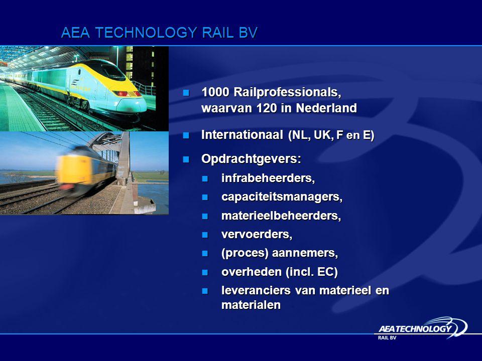 AEA TECHNOLOGY RAIL BV 1000 Railprofessionals, 1000 Railprofessionals, waarvan 120 in Nederland Internationaal (NL, UK, F en E) Internationaal (NL, UK, F en E) Opdrachtgevers: Opdrachtgevers: infrabeheerders, infrabeheerders, capaciteitsmanagers, capaciteitsmanagers, materieelbeheerders, materieelbeheerders, vervoerders, vervoerders, (proces) aannemers, (proces) aannemers, overheden (incl.