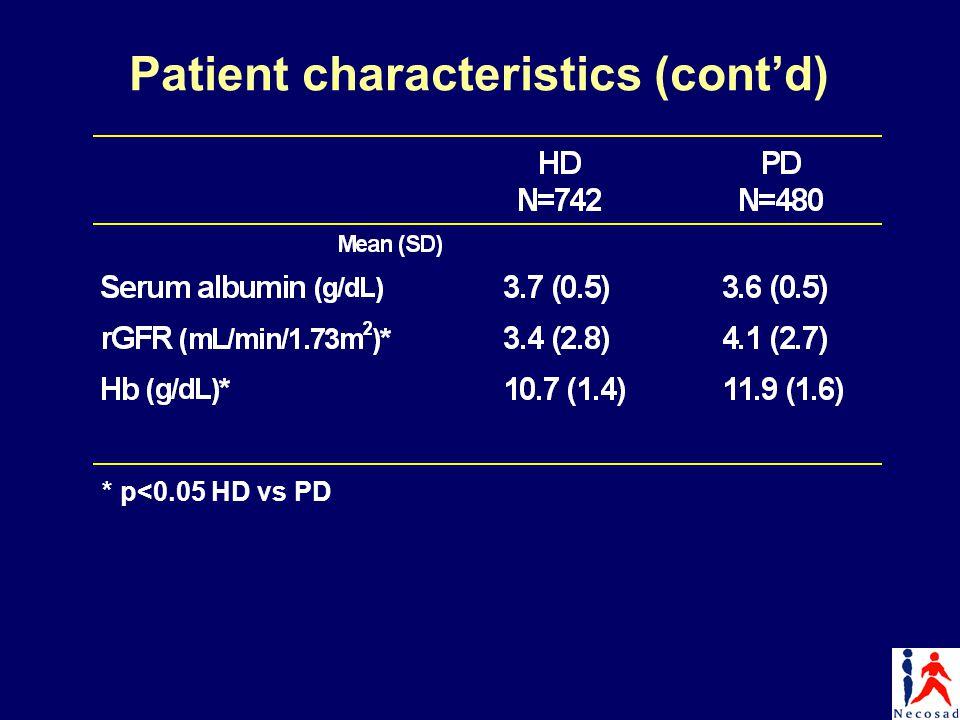 Patient characteristics (cont'd) * p<0.05 HD vs PD