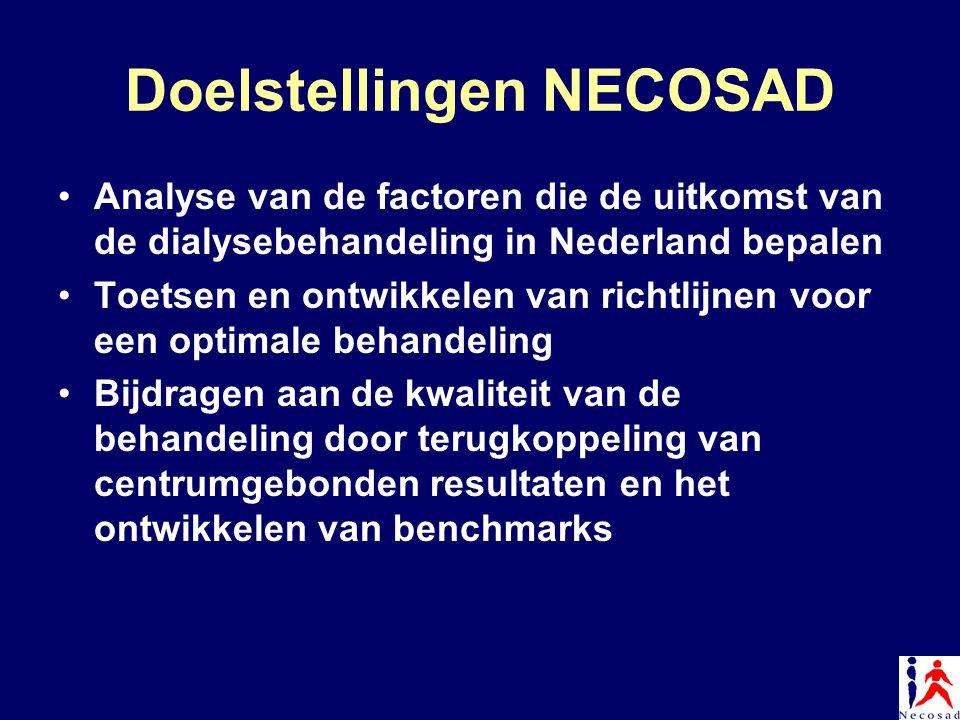 Doelstellingen NECOSAD Analyse van de factoren die de uitkomst van de dialysebehandeling in Nederland bepalen Toetsen en ontwikkelen van richtlijnen v