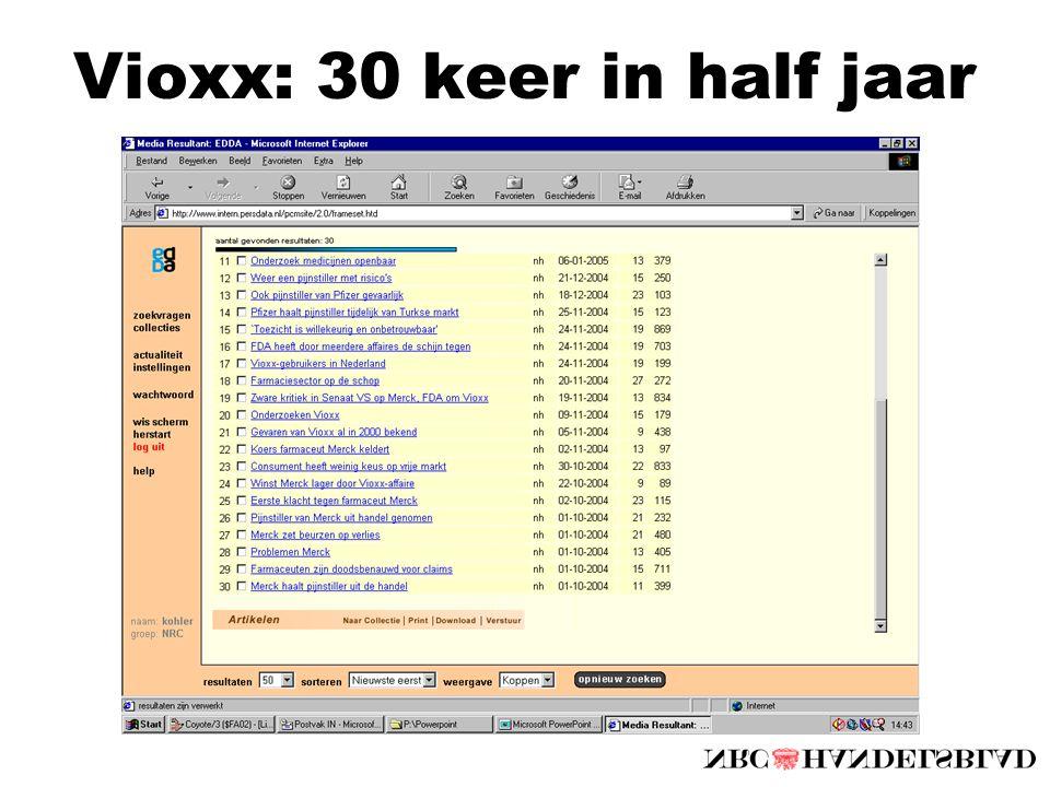 Vioxx: 30 keer in half jaar