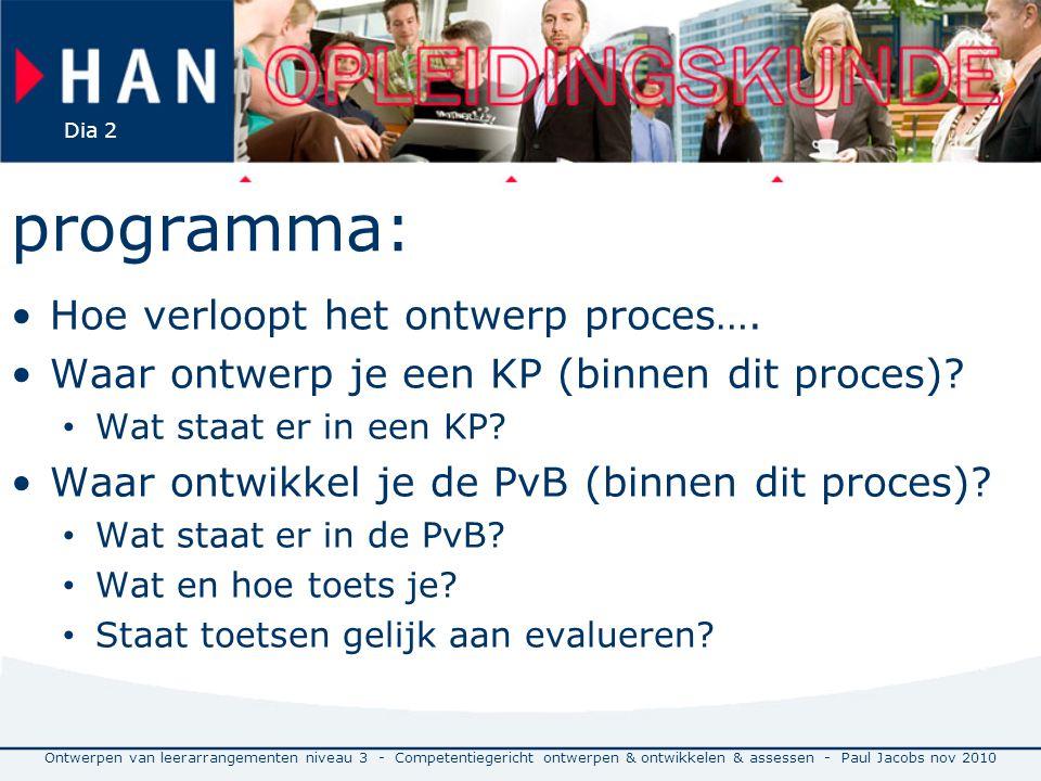 programma: Hoe verloopt het ontwerp proces…. Waar ontwerp je een KP (binnen dit proces)? Wat staat er in een KP? Waar ontwikkel je de PvB (binnen dit