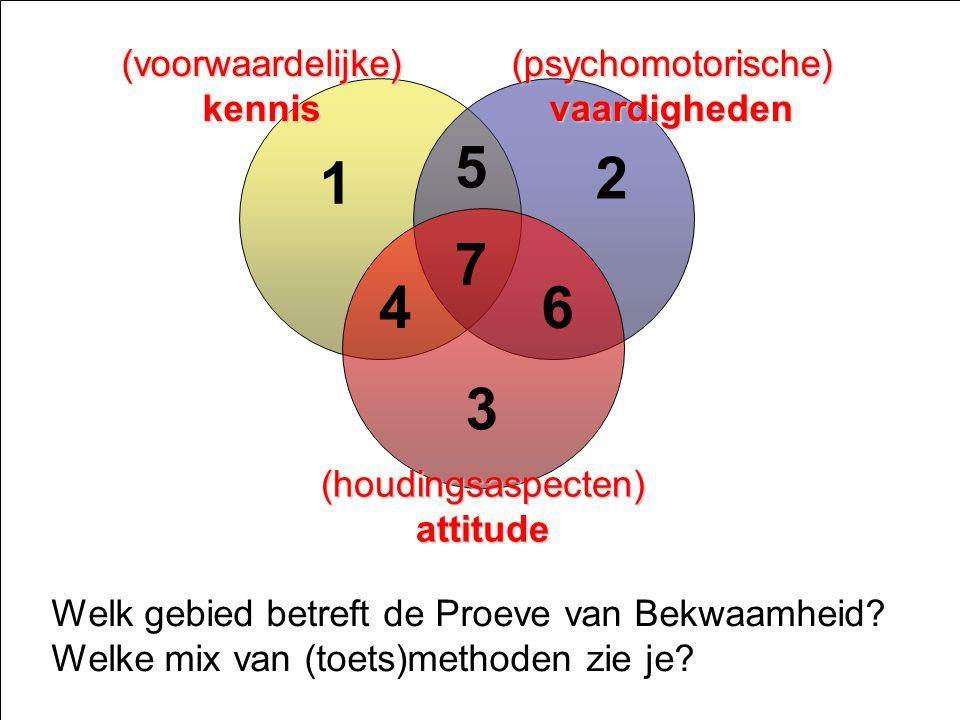 Ontwerpen van leerarrangementen niveau 3 - Competentiegericht ontwerpen & ontwikkelen & assessen - Paul Jacobs juni 2008 Dia 6 (voorwaardelijke) kennis (psychomotorische)vaardigheden (houdingsaspecten) attitude 1 2 3 4 5 6 7 Welk gebied betreft de Proeve van Bekwaamheid.
