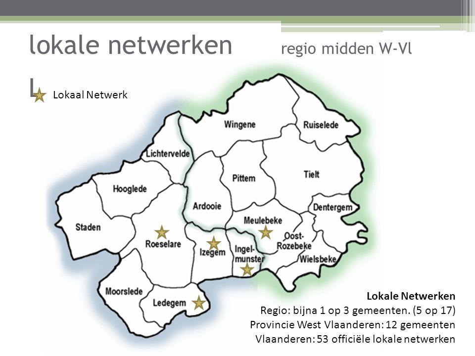 Lokale netwerken Lokaal Netwerk Lokale Netwerken Regio: bijna 1 op 3 gemeenten.