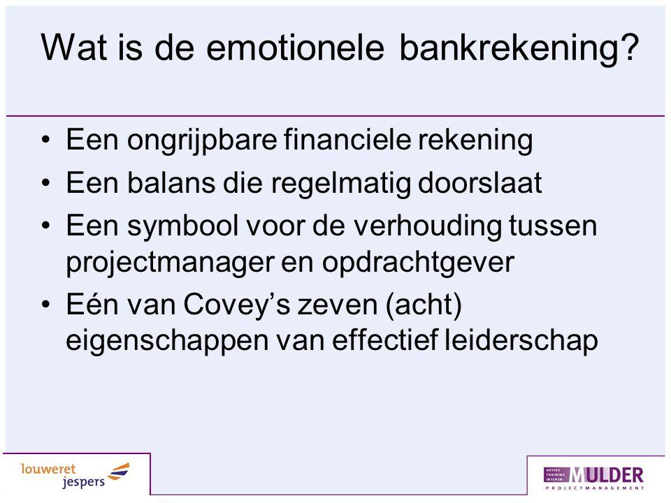 Wat is de emotionele bankrekening? Een ongrijpbare financiele rekening Een balans die regelmatig doorslaat Een symbool voor de verhouding tussen proje