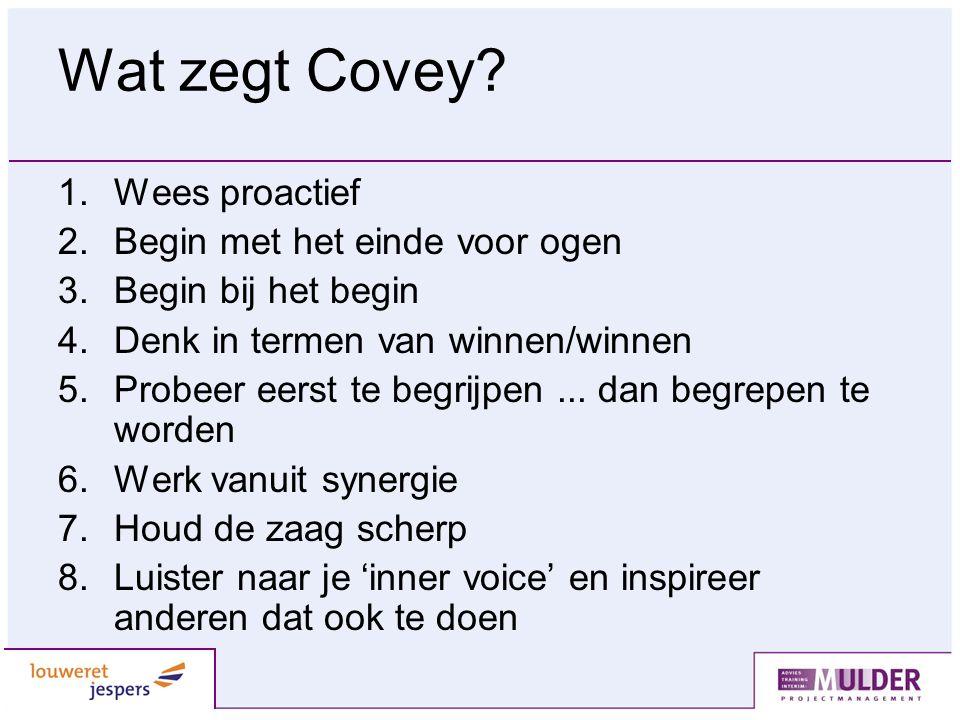 Wat zegt Covey? 1.Wees proactief 2.Begin met het einde voor ogen 3.Begin bij het begin 4.Denk in termen van winnen/winnen 5.Probeer eerst te begrijpen