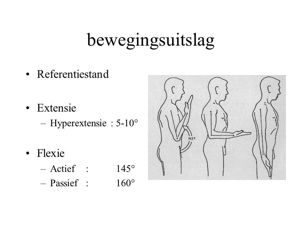 bewegingsuitslag Referentiestand Extensie –Hyperextensie :5-10° Flexie –Actief :145° –Passief:160°