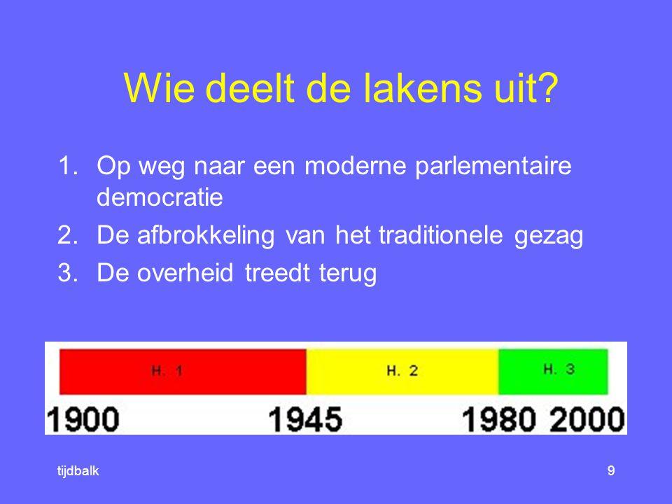 Module 5 Politiek en staatsinrichting in Nederland en in Europa