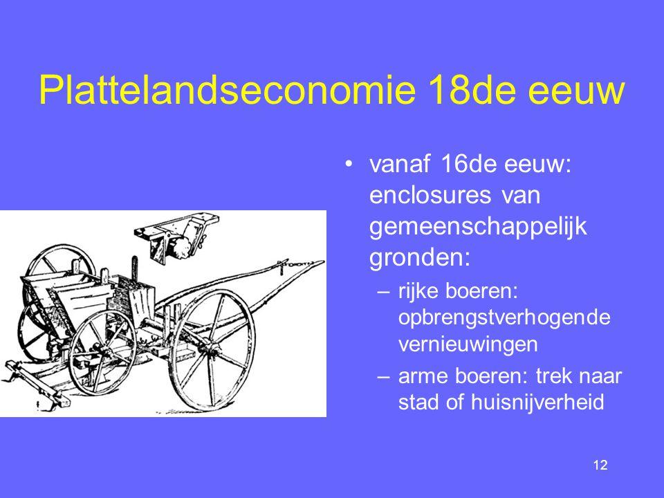 vraagstelling11 Wat veranderde er in het gezin door de industriële revolutie.