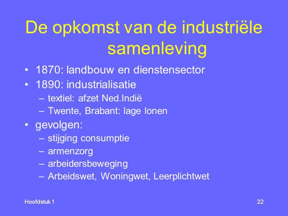 vraagstelling21 Deelvragen 1.Wanneer brak de industrialisatie in Nederland door en wat veranderde er daardoor in de samenleving.