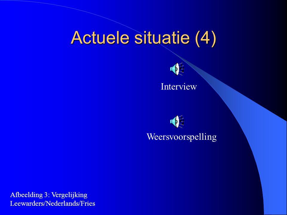 Actuele situatie (4) Interview Weersvoorspelling Afbeelding 3: Vergelijking Leewarders/Nederlands/Fries